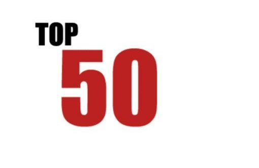 Рейтинг RPA IMC топ 50 лучших медиаторов